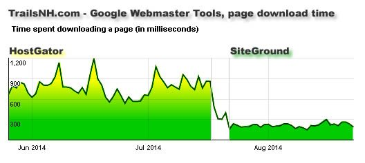 hostgator-vs-siteground